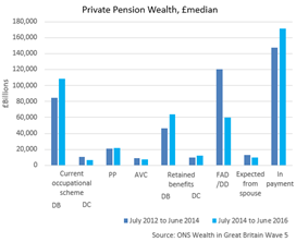 Private Pension Wealth (£median).png (1)
